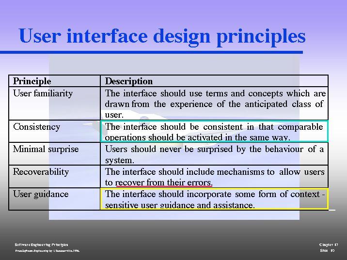 User Interface Design 17